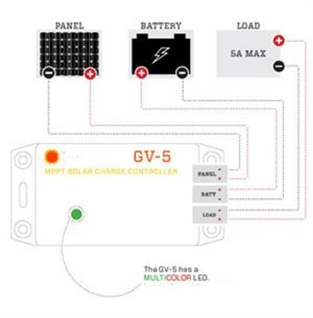 GV-5 | 65W 5A Genasun MPPT Solar Charge Controller - Pb - Diagram