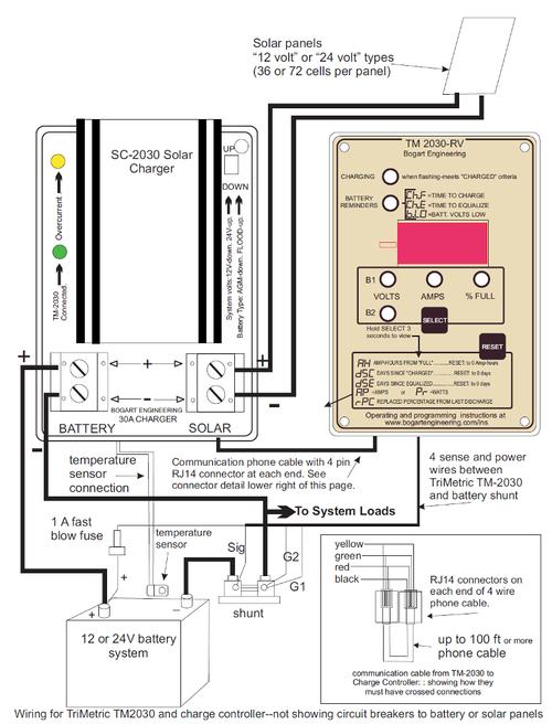 SC-2030 | 30A 12/24V Bogart Solar Charge Controller - Diagram