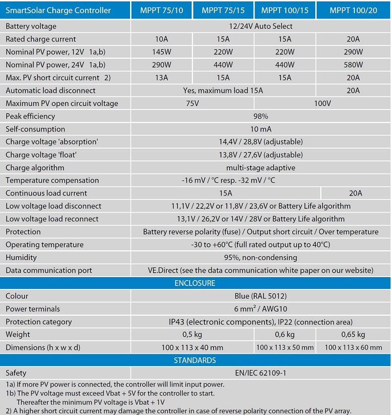 victron-75-100-mppt-spec-sheet.jpg