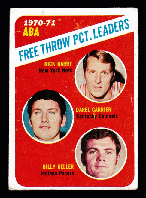 1971 Topps #149 ABA Free Throw PCT.  Leaders Barry VG