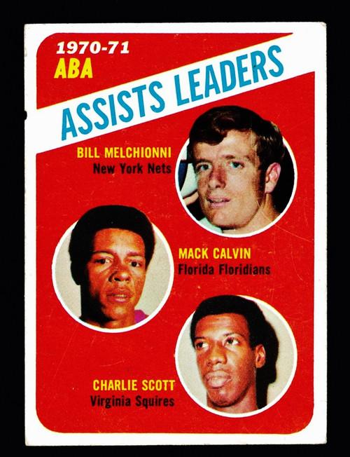 1971 Topps #151 ABA Assist Leaders VG