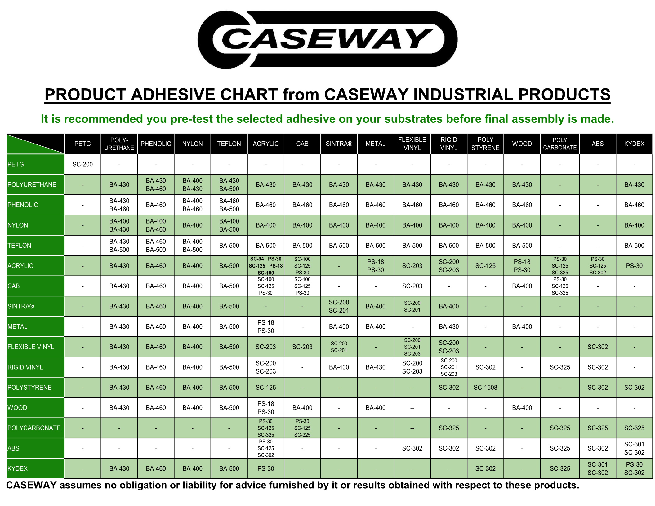 product-adhesive-chart-cover-2021.jpg
