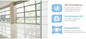 "SKC WBD50 60"" inch x 30M Matte White Window Film (Brand New!)"