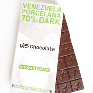 Wm. Chocolate News, March 2020: Still Shipping, Sale Expanded