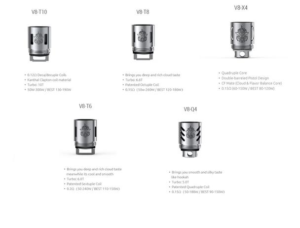 Smok TFV8 Coils (Pack of 3)