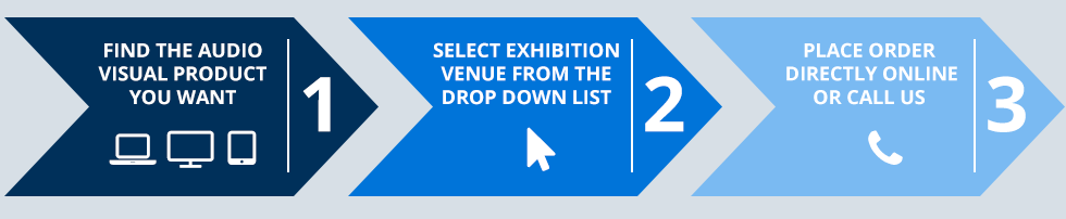 Step 1: Find the Audio/Visual Product You Want, Step 2: Select Exhibition Venue From The Drop Down List, Step 3: Place Order Directly Online Or Call Us