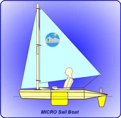 Micro Sail Boat Plans PDF