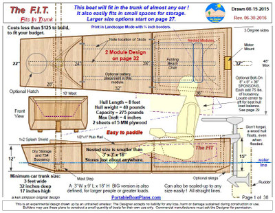 The F.I.T. Plans PDF