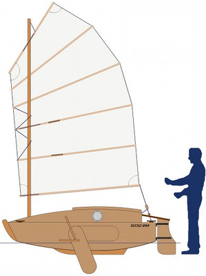 Scow 244 Free Plans