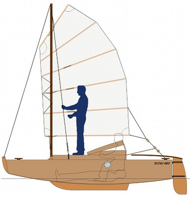 Scow 420 Free Plans