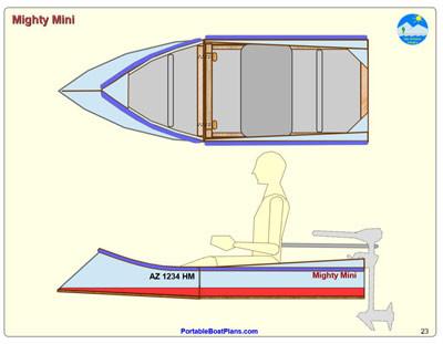 Mighty Mini Plans PDF