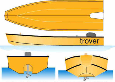 Trover Printed Plans