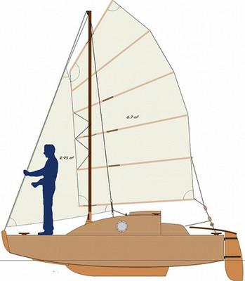 "Scow 420 ""Cruiser"" Plans PDF"