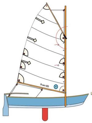 14' Nuthatch Pram Plans - Sailing Version PDF