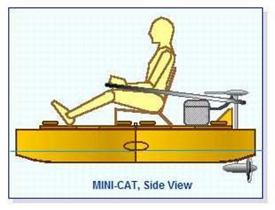 Mini-Cat Plans PDF