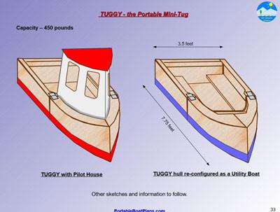 TUGGY Plans PDF
