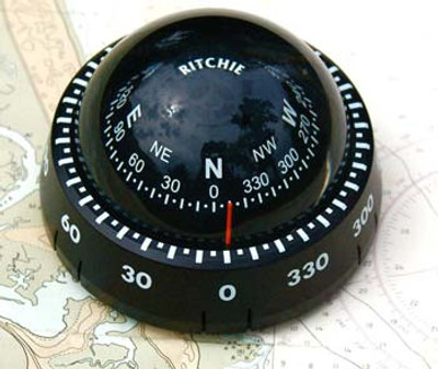 Reverse Rowing Compass