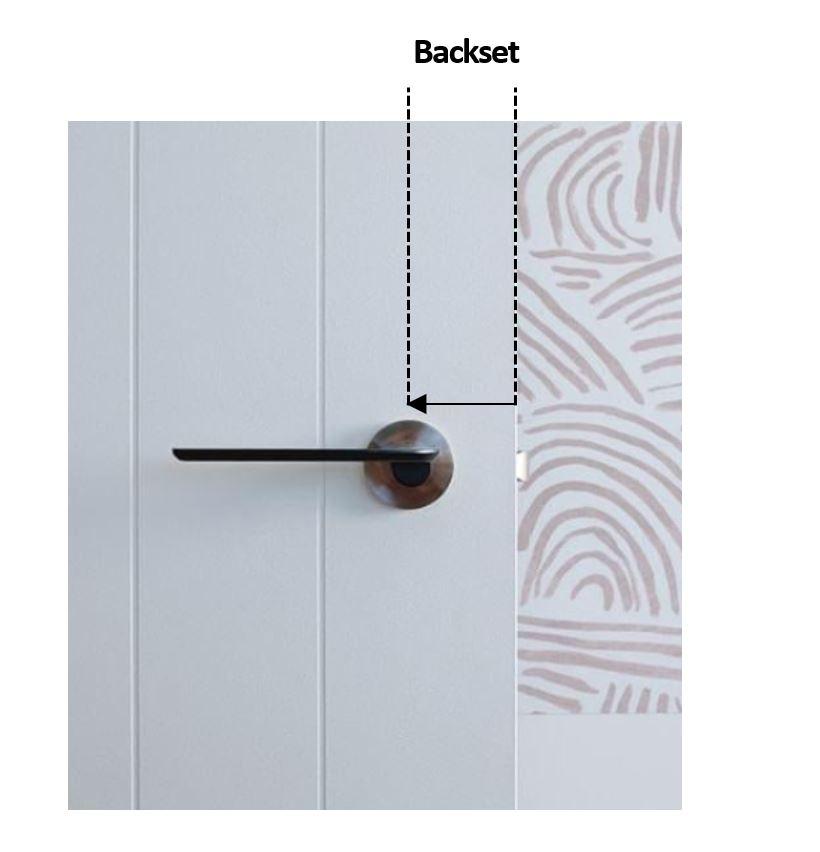what is a door handle backset