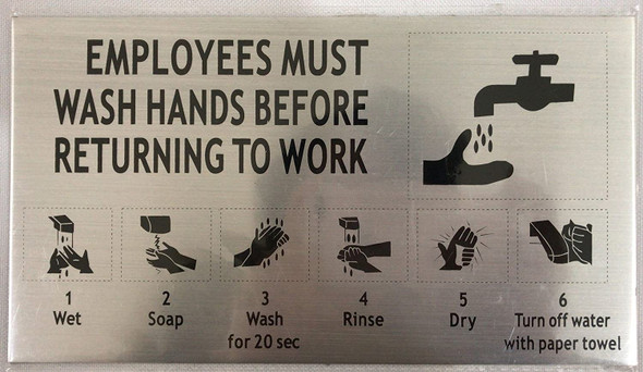 Employee Must WASH Hand Before Returning to Work Sign
