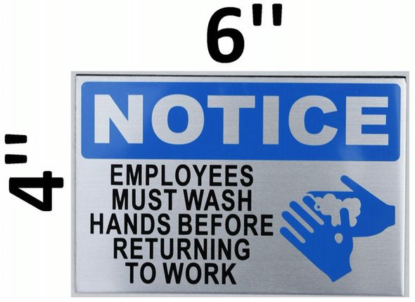 EMPLOYEES MUST WASH HANDS BEFORE RETURNING TO WORK Signage