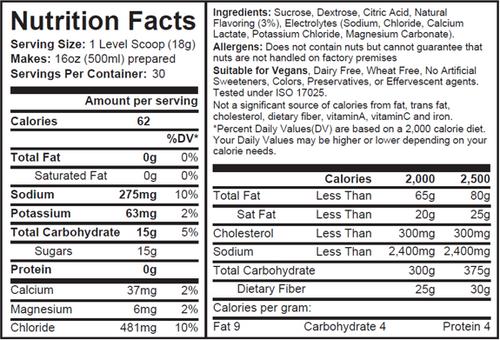 TORQ Hydration Electrolyte Drink Mix - Lemon 30 Serving Pouch