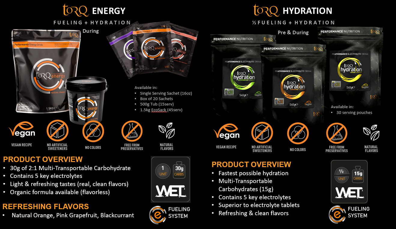 energy-hydration-overview-image.png