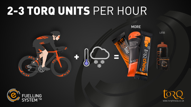 torq-fuelling-system-units-per-hour-weather-cold.jpg