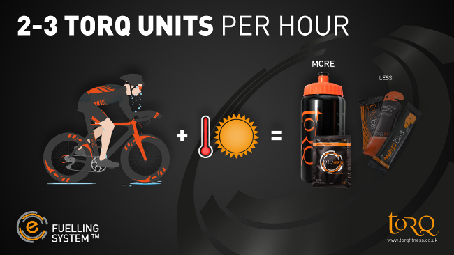 torq-fuelling-system-units-per-hour-weather.jpg