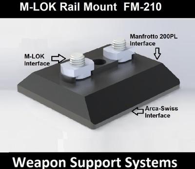Field Optics Research MLOK Rail Mount