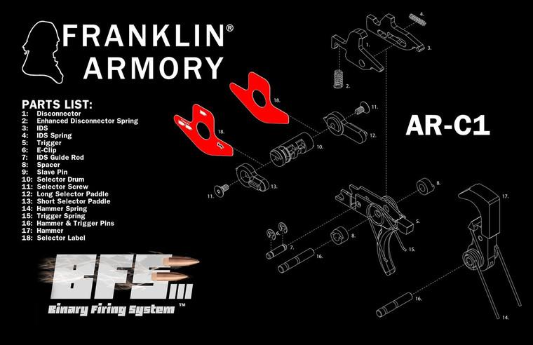 Franklin Armory® BFSIII™ Work Mats