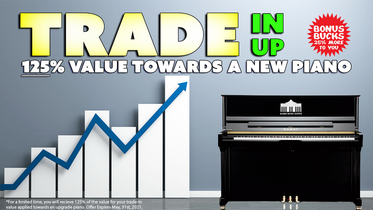 Trade-In/Trade-Up *Bonus Bucks - For a Limited Time, Receive 125% of the Value For Your Piano