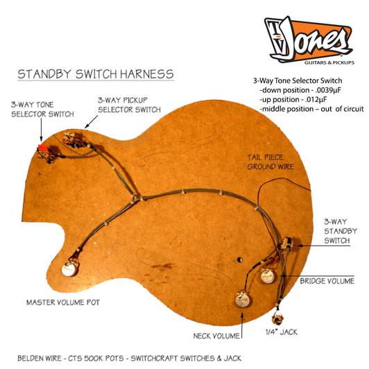 Hot Rod Wiring Harness-TV Jones | Guitar Pickup Wiring Harness |  | TV Jones