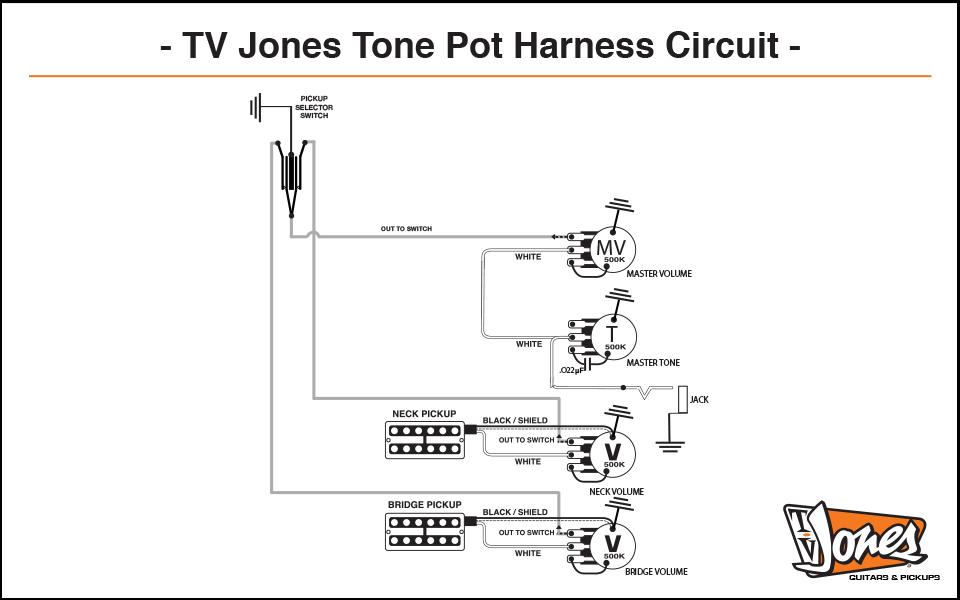 tone pot harness