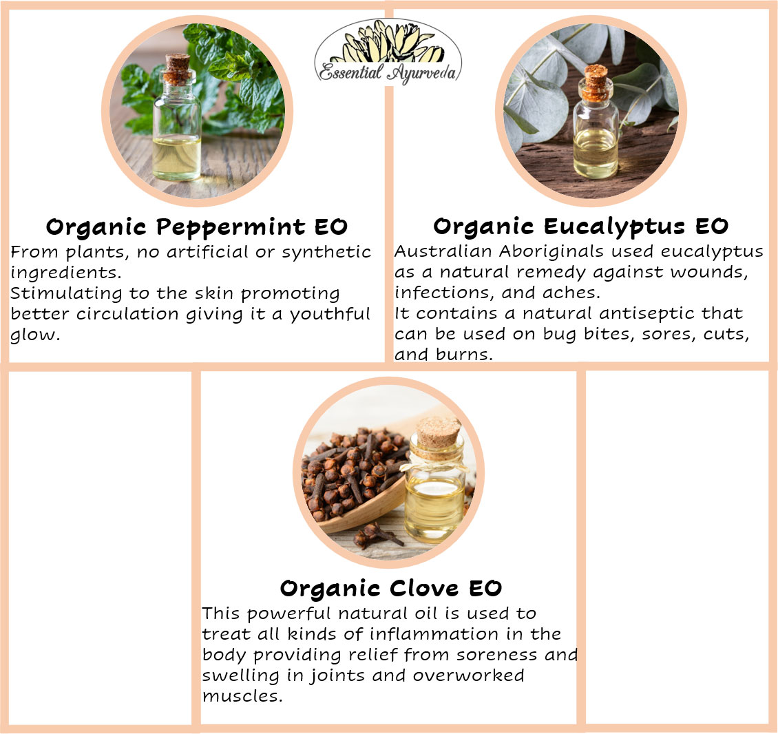 ingredients-in-bengal-balm-4a.jpg