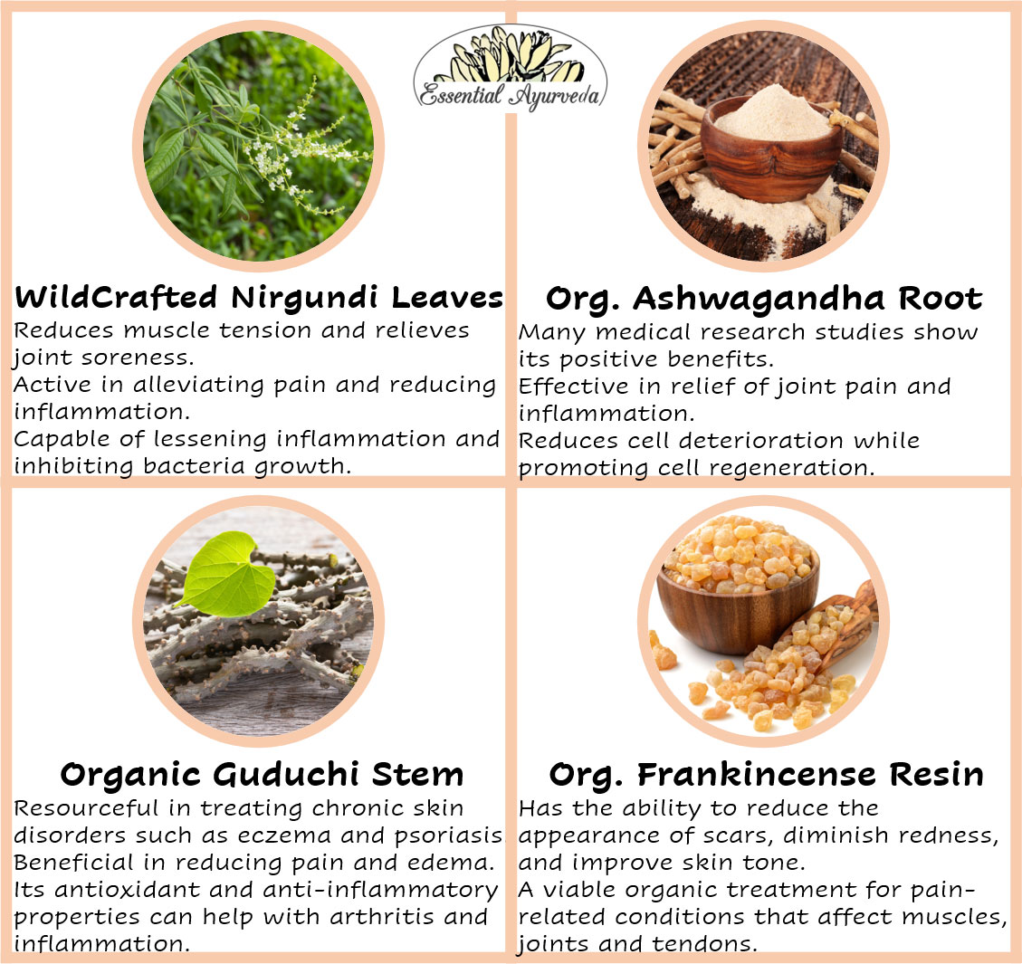 ingredients-in-joint-balm-2a.jpg