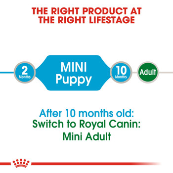 SIZE HEALTH NUTRITION MINI PUPPY (WET FOOD - POUCHES)