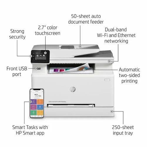 HP LaserJet Pro M283fdw Wireless Color All-in-One Laser Printer - 7KW75A