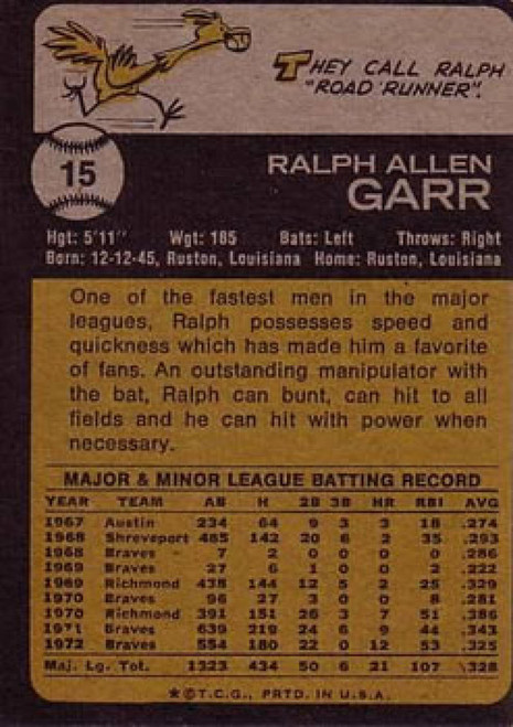 1973 Topps #15 Ralph Garr VG Atlanta Braves
