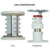 LED Comparison - Unlit