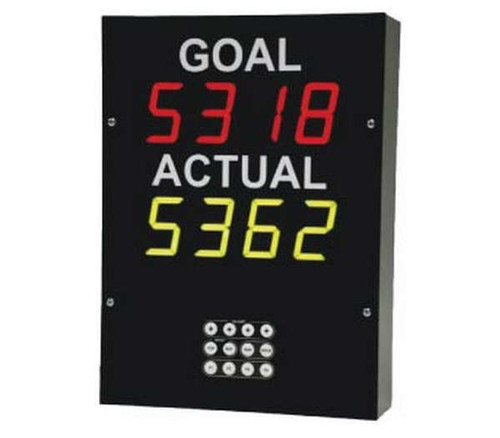 Production Pace Timer/Counter