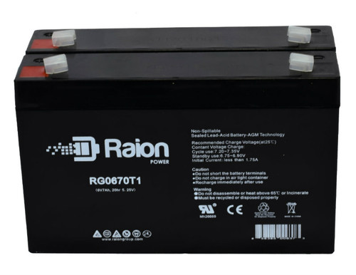 Raion Power 6V 12Ah Replacement Battery for Pace Tech Inc. 2200ECG MONITOR BACK UP (2 Pack)