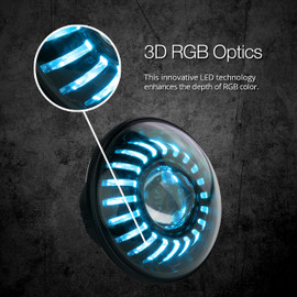 3D RGB Optics. Innovative RGB technology enhances the depth of RGB color.