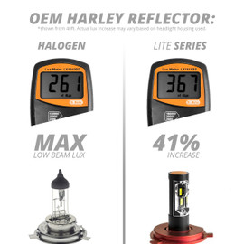 41% light output increase over corresponding halogen bulb.
