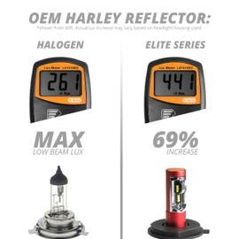 69% light output increase over corresponding halogen bulb.