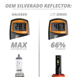 66% light output increase over corresponding halogen bulb.