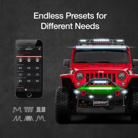 Endless Presets for different needs enabled by the Titan app with the titan controller
