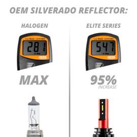 Elite Series LED Bulb Kit