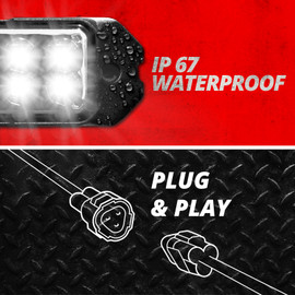 Waterproof and plug n play Dot Kit