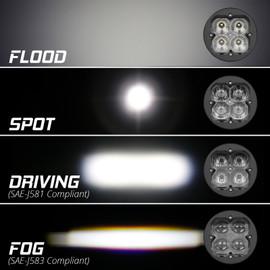 Fog/Driving/Spot/Flood SAE Cube Offroad Light W/ Fog Light Mount