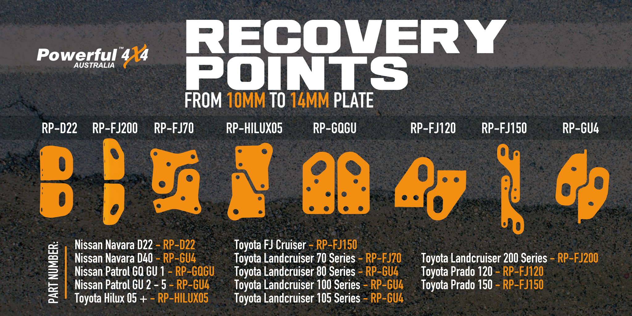 Rated Recovery Points